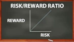 risk ratio reward
